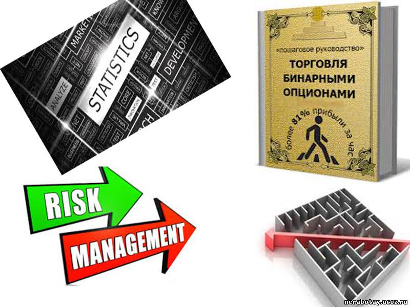 Книги Торговле Опционами